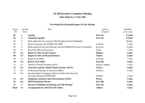 SCAR EXCOM 2005: List of Documents