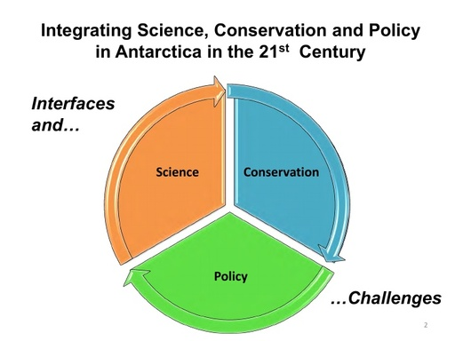 Integrating Science, Conservation and Policy in Antarctica in the 21st Century