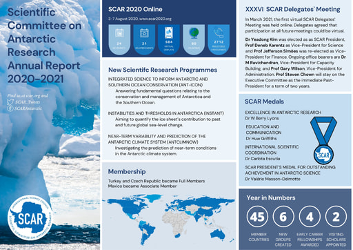 ATT137 to IP029: SCAR Annual Report Infographic